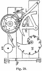 Rack striking invented by Rev. Edward Barlow